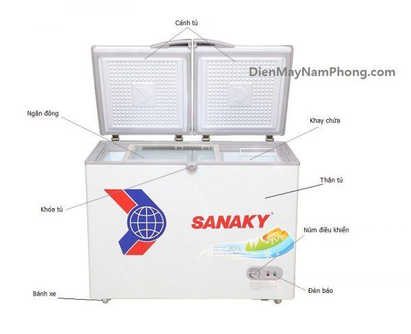 Các bộ phận của tủ đông Sanaky VH-3699A1 270 lít dàn đồng